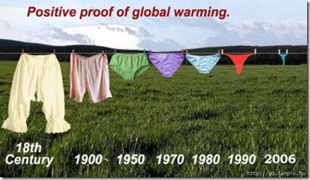 global warming funny